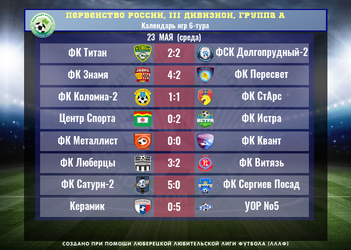 Результаты 6-го тура Чемпионата России среди команд 3 дивизиона, зона Московская область